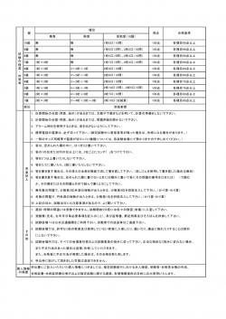 暗算能力検定要項 ページ2